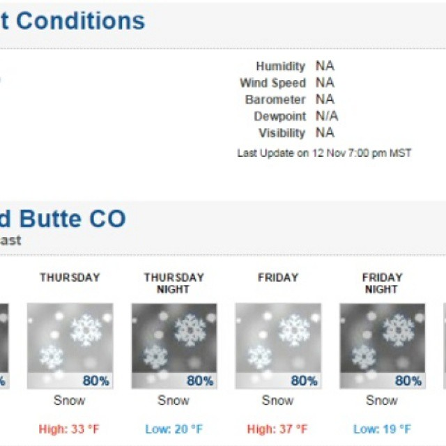 Weather forecast for Crested Butte