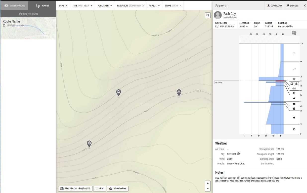 Avanet snow observation data.