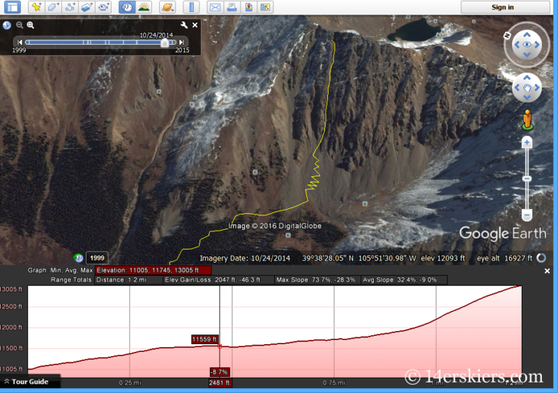 Using Google Earth to plan backcountry skiing routes