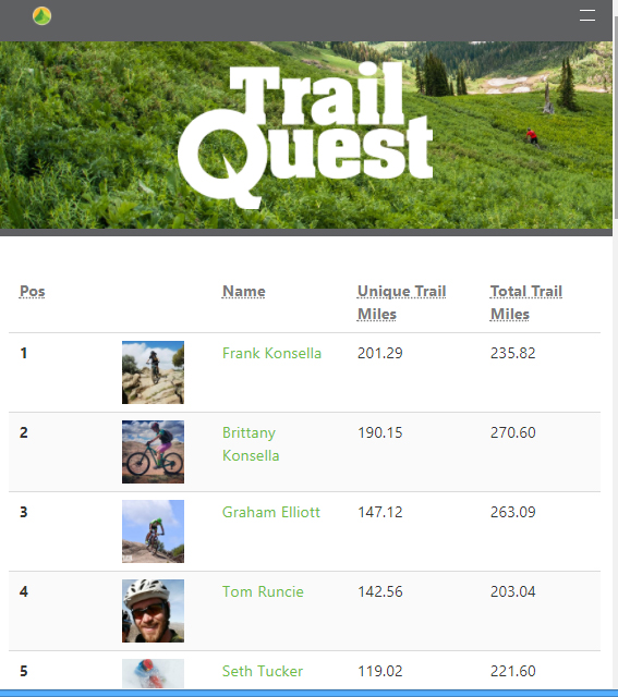 Gunnison and Crested Butte TrailQuest Challenge