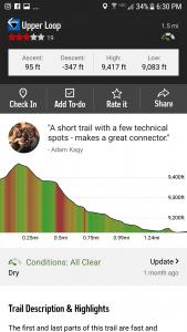 Mountain Bike Project